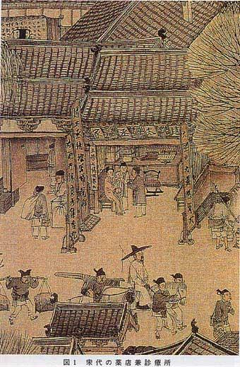 漢方史料館(101)『清明上河図』...