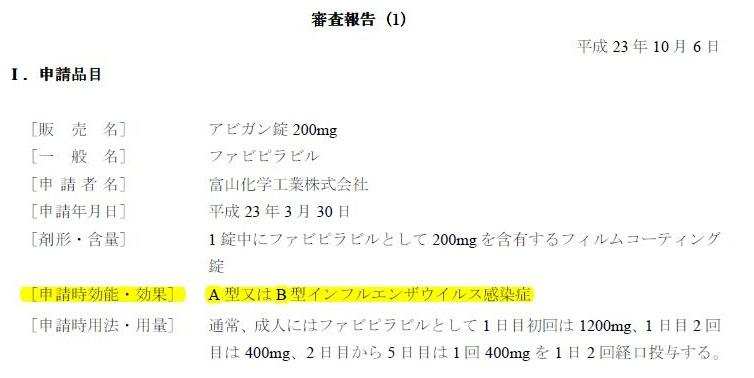 富山 化学 アビガン